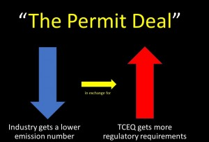 the permit deal